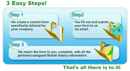 Florida Mobile Notary Services | Certified Signing Agents